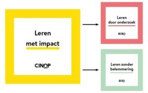 Afbeelding cinop ecbo ecio 768x485