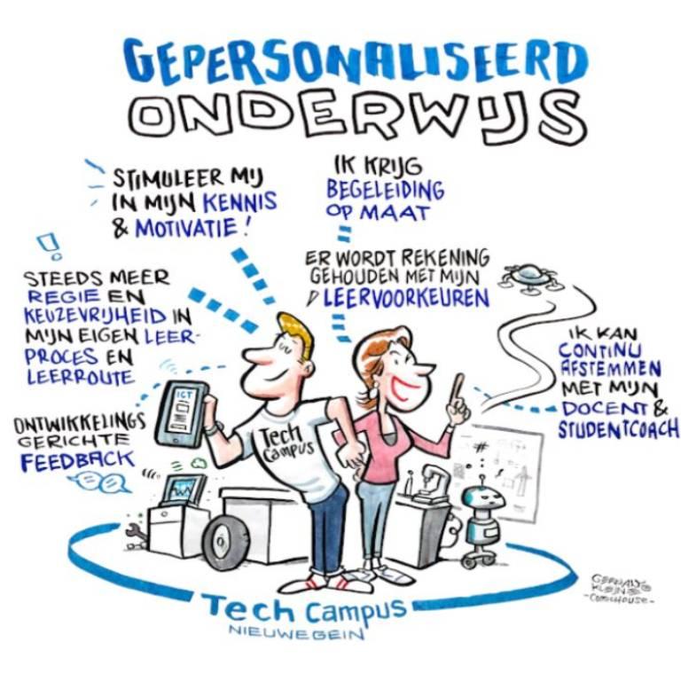 Gepersonaliseerd onderwijs (1)