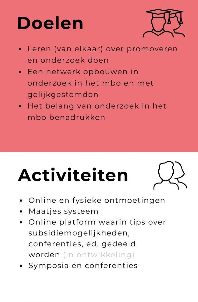 Doelen en activiteiten netwerk